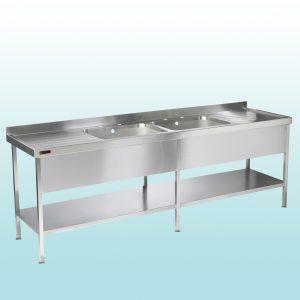 Derwent Sinks